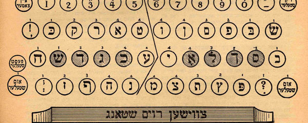 Typing in Yiddish